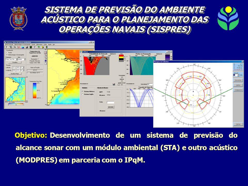 Objetivo: Desenvolvimento de um sistema de previsão do alcance sonar com um módulo ambiental (STA) e outro acústico (MODPRES) em parceria com o IPqM.