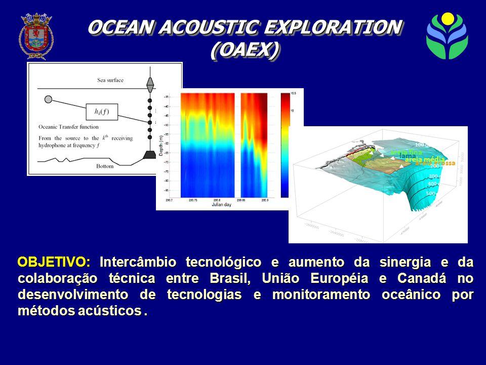 OBJETIVO: Intercâmbio tecnológico e aumento da sinergia e da colaboração técnica entre Brasil, União Européia e Canadá no desenvolvimento de tecnologias e monitoramento oceânico por métodos acústicos.