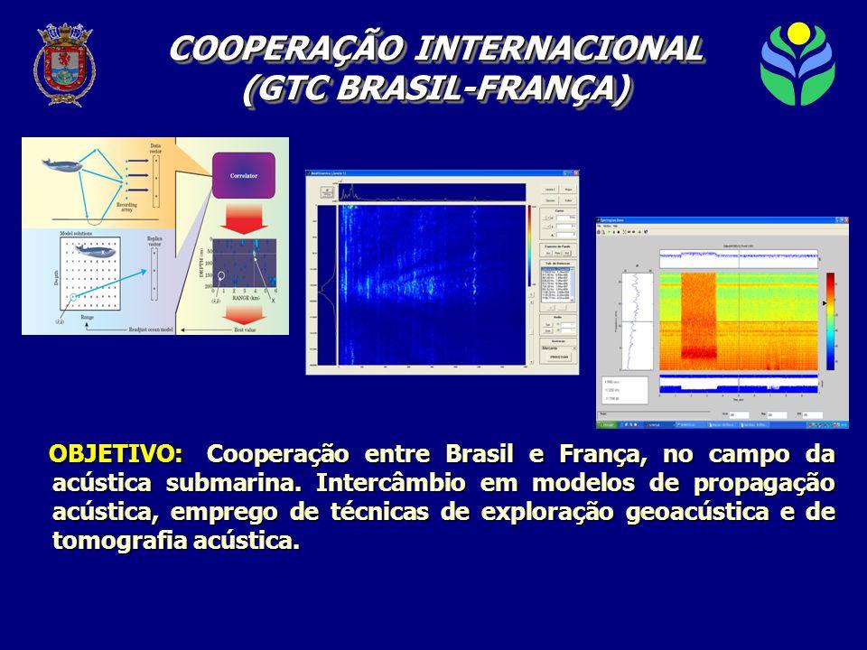 OBJETIVO:Cooperação entre Brasil e França, no campo da acústica submarina.