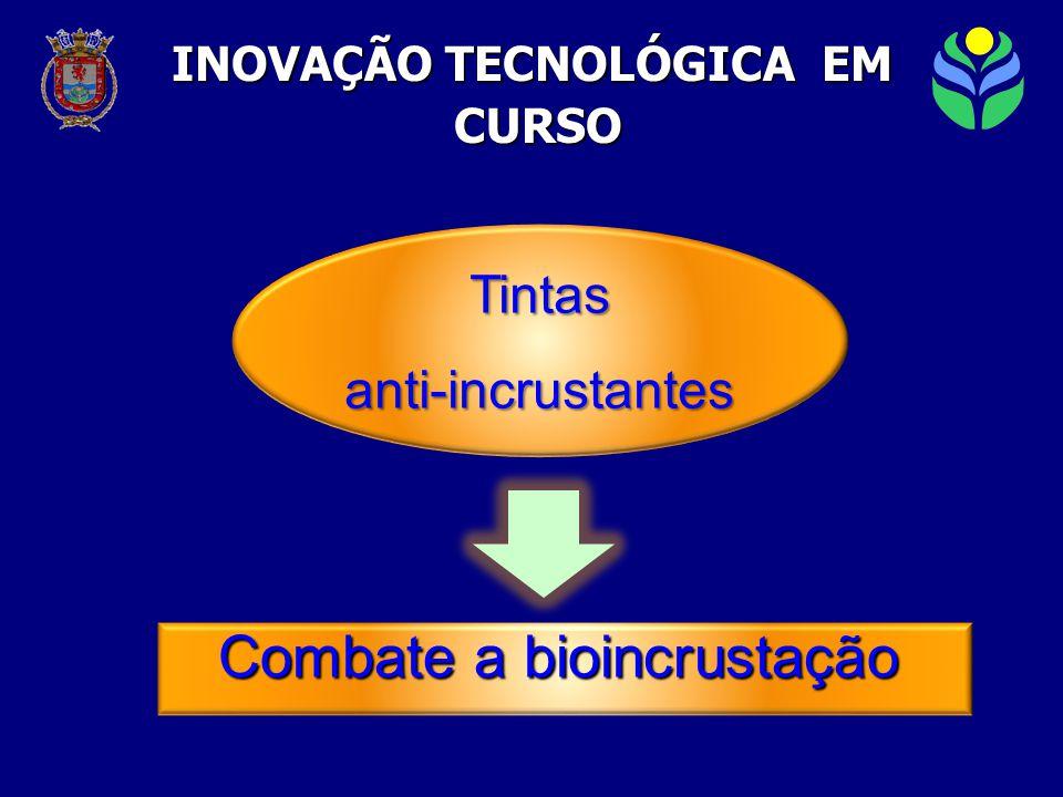 INOVAÇÃO TECNOLÓGICA EM CURSO CURSO Tintasanti-incrustantes Combate a bioincrustação