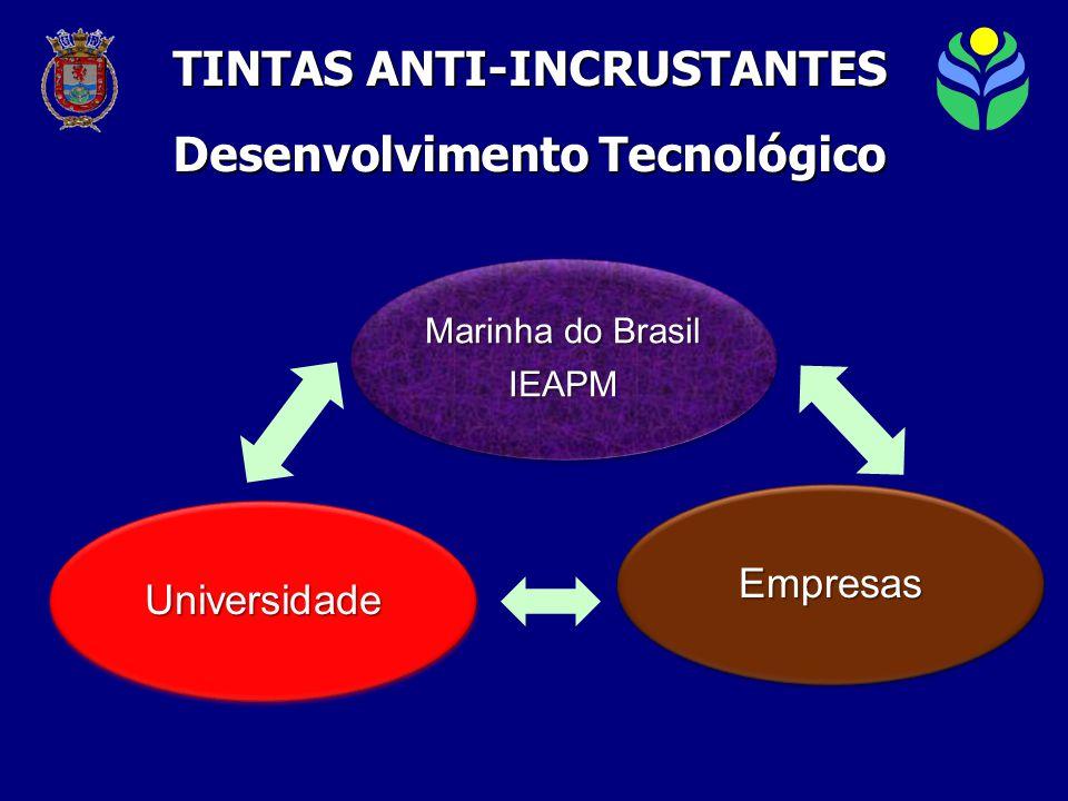 TINTAS ANTI-INCRUSTANTES Desenvolvimento Tecnológico Marinha do Brasil IEAPM IEAPM Universidade Empresas