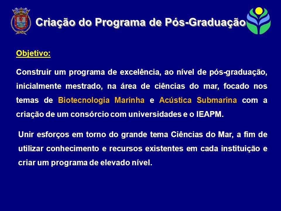 Objetivo: Construir um programa de excelência, ao nível de pós-graduação, inicialmente mestrado, na área de ciências do mar, focado nos temas de Biotecnologia Marinha e Acústica Submarina com a criação de um consórcio com universidades e o IEAPM.
