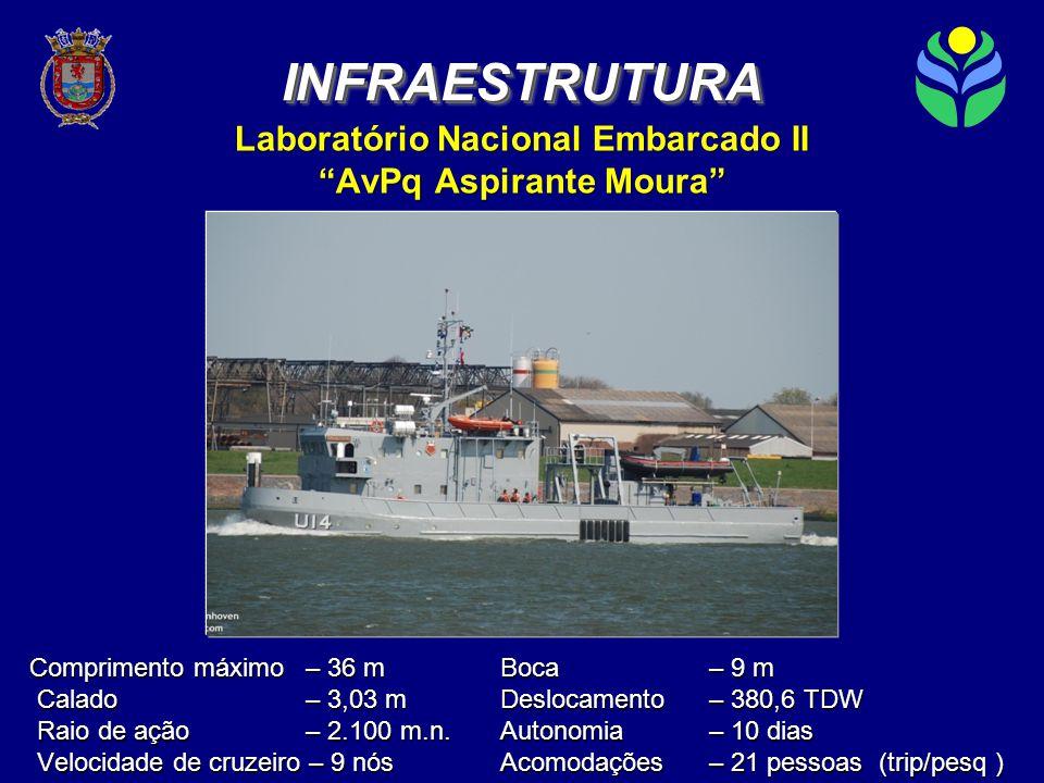 Laboratório Nacional Embarcado II AvPq Aspirante Moura Comprimento máximo – 36 m Boca – 9 m Calado – 3,03 mDeslocamento – 380,6 TDW Calado – 3,03 mDeslocamento – 380,6 TDW Raio de ação – 2.100 m.n.Autonomia – 10 dias Raio de ação – 2.100 m.n.Autonomia – 10 dias Velocidade de cruzeiro – 9 nós Acomodações – 21 pessoas (trip/pesq ) Velocidade de cruzeiro – 9 nós Acomodações – 21 pessoas (trip/pesq ) INFRAESTRUTURAINFRAESTRUTURA