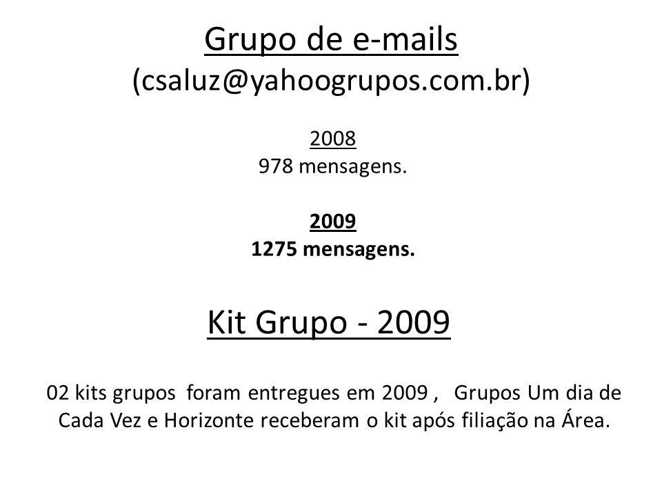 Grupo de e-mails (csaluz@yahoogrupos.com.br) 2008 978 mensagens. 2009 1275 mensagens. Kit Grupo - 2009 02 kits grupos foram entregues em 2009, Grupos