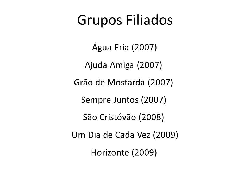 Grupos Filiados Água Fria (2007) Ajuda Amiga (2007) Grão de Mostarda (2007) Sempre Juntos (2007) São Cristóvão (2008) Um Dia de Cada Vez (2009) Horizo