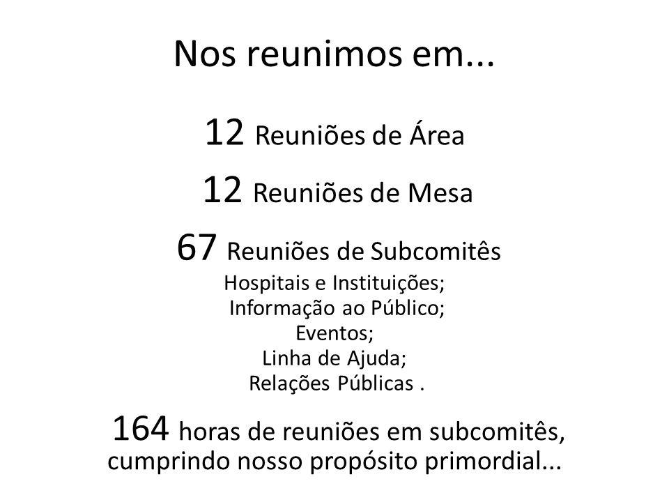 Nos reunimos em... 12 Reuniões de Área 12 Reuniões de Mesa 67 Reuniões de Subcomitês Hospitais e Instituições; Informação ao Público; Eventos; Linha d