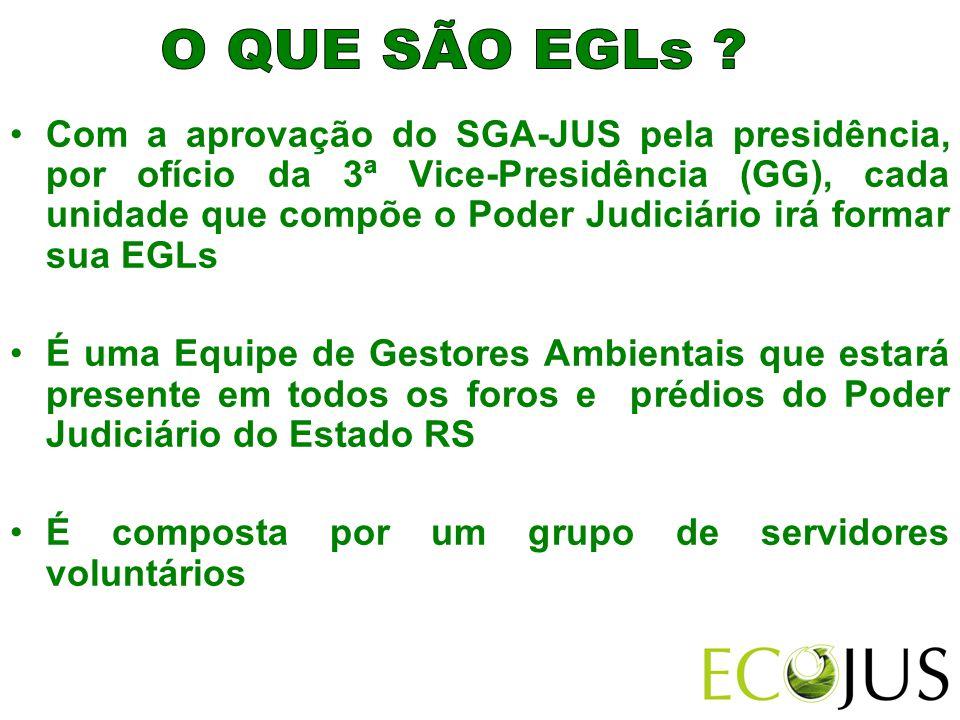•Com a aprovação do SGA-JUS pela presidência, por ofício da 3ª Vice-Presidência (GG), cada unidade que compõe o Poder Judiciário irá formar sua EGLs •