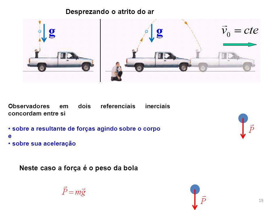 Observadores em dois referenciais inerciais concordam entre si • sobre a resultante de forças agindo sobre o corpo e • sobre sua aceleração Neste caso