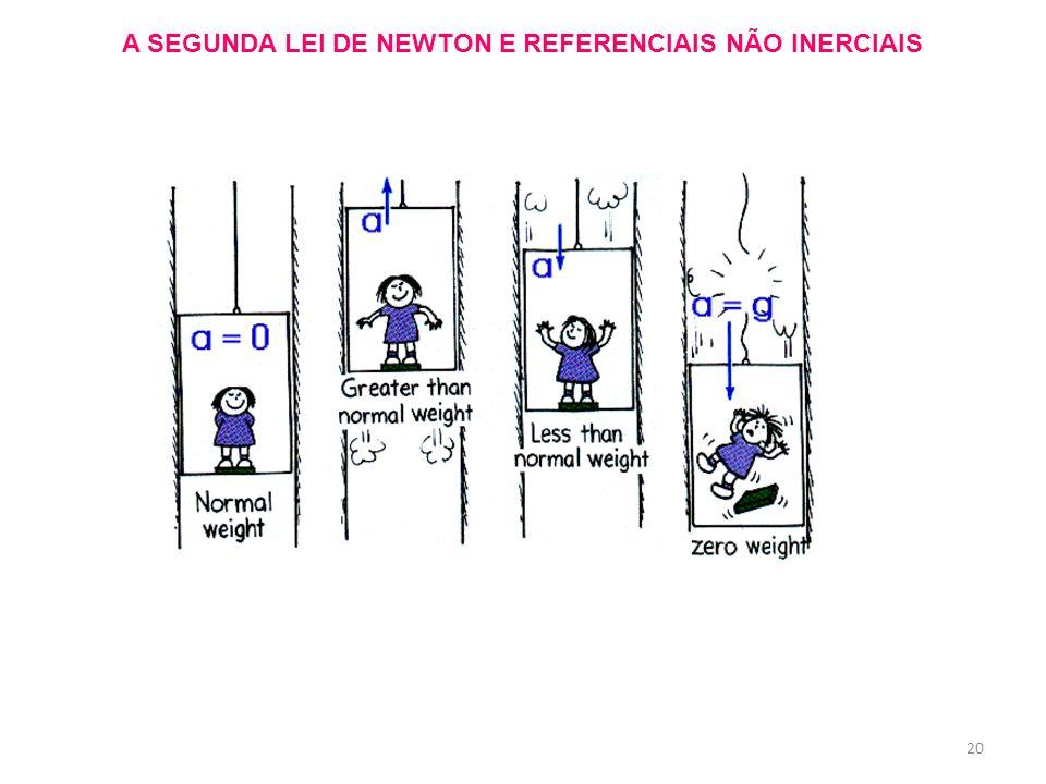 A SEGUNDA LEI DE NEWTON E REFERENCIAIS NÃO INERCIAIS 20