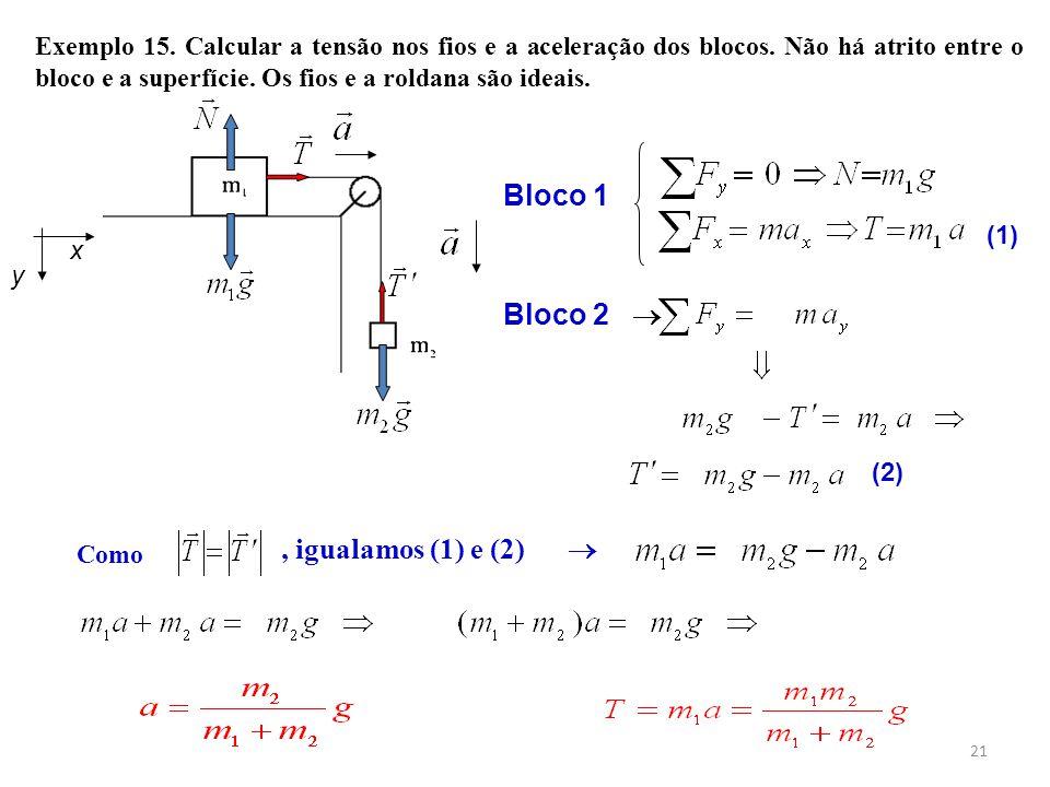 x y Bloco 1 Bloco 2  (1) (2), igualamos (1) e (2)  Exemplo 15. Calcular a tensão nos fios e a aceleração dos blocos. Não há atrito entre o bloco e a