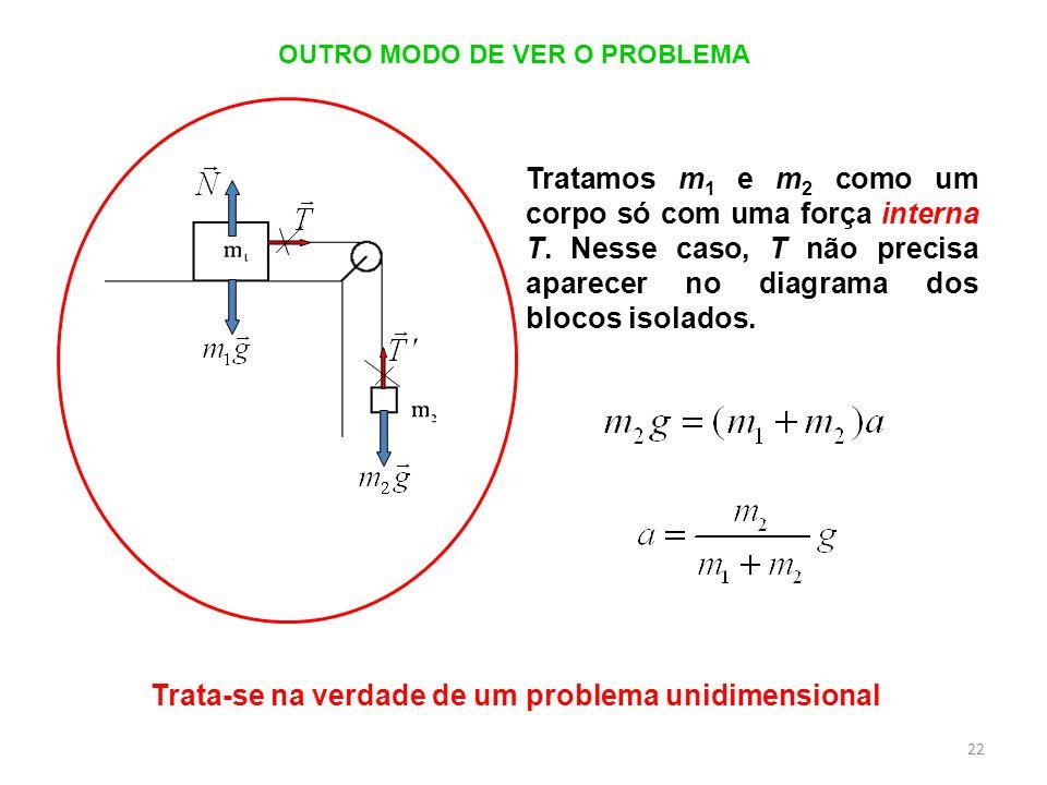 OUTRO MODO DE VER O PROBLEMA Tratamos m 1 e m 2 como um corpo só com uma força interna T. Nesse caso, T não precisa aparecer no diagrama dos blocos is