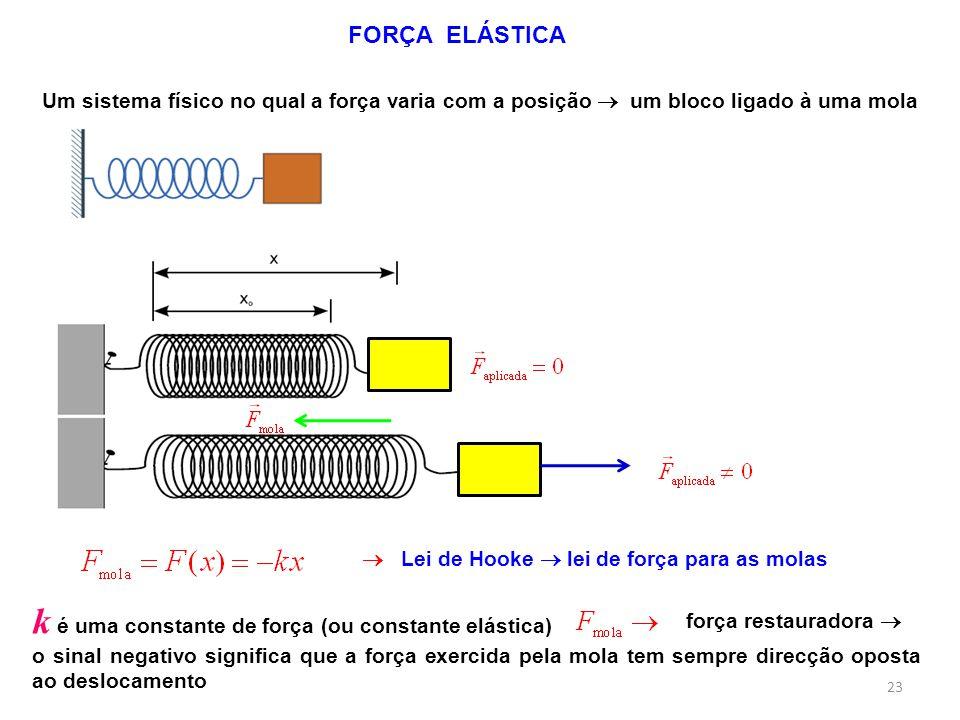 Um sistema físico no qual a força varia com a posição  um bloco ligado à uma mola k é uma constante de força (ou constante elástica)  Lei de Hooke 