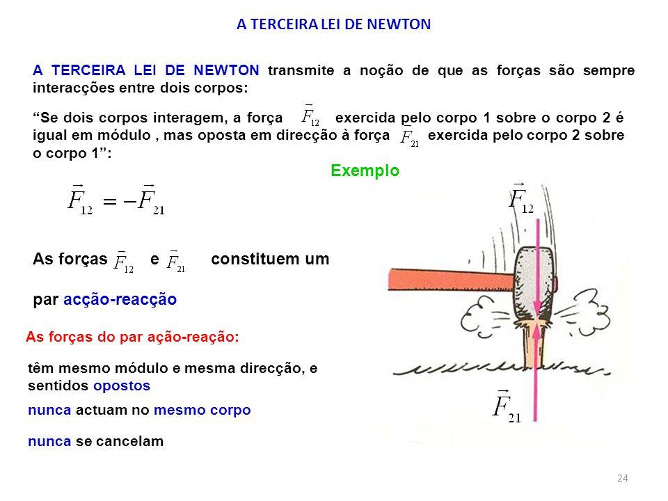 """A TERCEIRA LEI DE NEWTON A TERCEIRA LEI DE NEWTON transmite a noção de que as forças são sempre interacções entre dois corpos: """"Se dois corpos interag"""