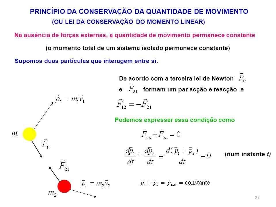 PRINCÍPIO DA CONSERVAÇÃO DA QUANTIDADE DE MOVIMENTO (OU LEI DA CONSERVAÇÃO DO MOMENTO LINEAR) (o momento total de um sistema isolado permanece constan