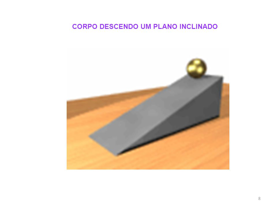 CORPO DESCENDO UM PLANO INCLINADO 8