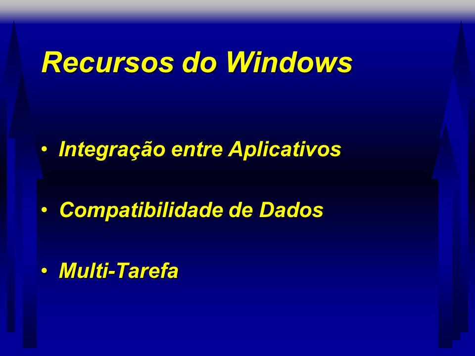 Recursos do Windows •Integração entre Aplicativos •Compatibilidade de Dados •Multi-Tarefa