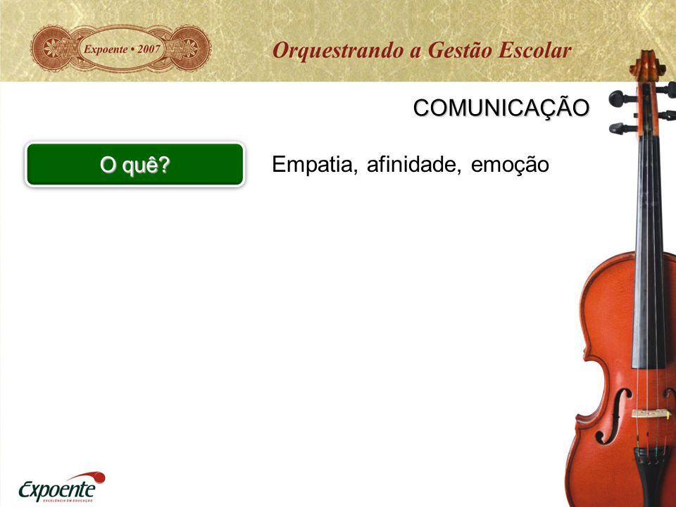 COMUNICAÇÃO O quê? Empatia, afinidade, emoção