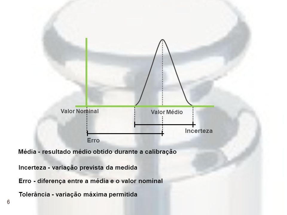 6 Valor Nominal Valor Médio Incerteza Erro Média - resultado médio obtido durante a calibração Incerteza - variação prevista da medida Erro - diferença entre a média e o valor nominal Tolerância - variação máxima permitida