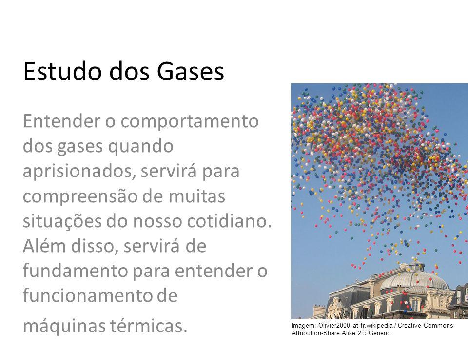 FÍSICA - 2º ano do Ensino Médio Lei Geral dos Gases Estudo dos Gases Entender o comportamento dos gases quando aprisionados, servirá para compreensão