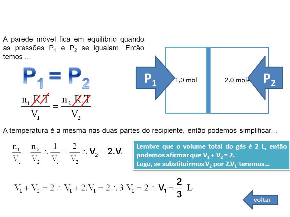 1,0 mol2,0 moles P1P1 P2P2 A parede móvel fica em equilíbrio quando as pressões P 1 e P 2 se igualam. Então temos... A temperatura é a mesma nas duas