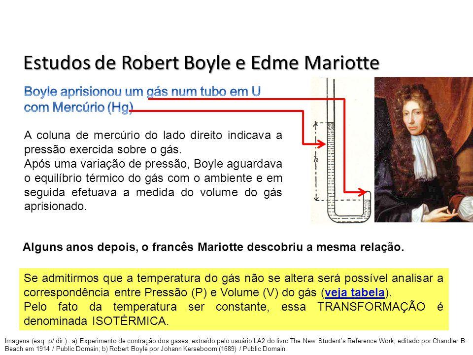 Estudos de Robert Boyle e Edme Mariotte A coluna de mercúrio do lado direito indicava a pressão exercida sobre o gás. Após uma variação de pressão, Bo
