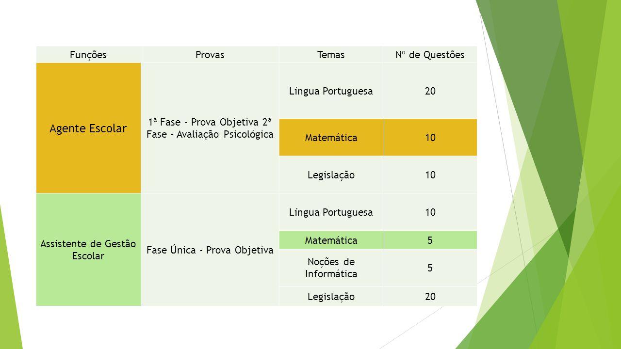 FunçõesProvasTemasNº de Questões Agente Escolar 1ª Fase - Prova Objetiva 2ª Fase - Avaliação Psicológica Língua Portuguesa20 Matemática10 Legislação10