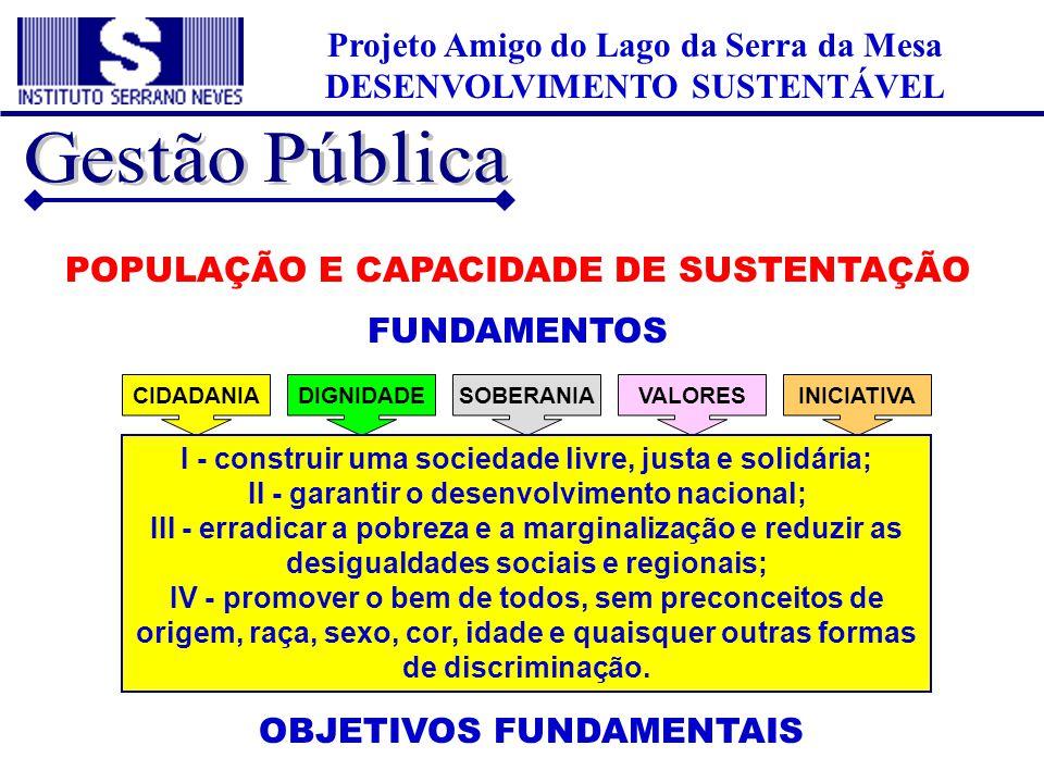 CIDADANIADIGNIDADESOBERANIAVALORESINICIATIVA FUNDAMENTOS I - construir uma sociedade livre, justa e solidária; II - garantir o desenvolvimento naciona