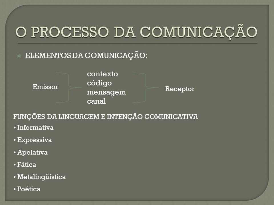 CCarga Horária 40 hs PProcesso da comunicação; AA linguagem verbal e não verbal no processo comunicativo; CCaracterísticas do texto escrito; 