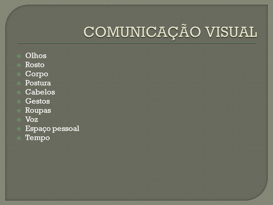  ELEMENTOS DA COMUNICAÇÃO: contexto código mensagem canal Receptor Emissor FUNÇÕES DA LINGUAGEM E INTENÇÃO COMUNICATIVA • Informativa • Expressiva •