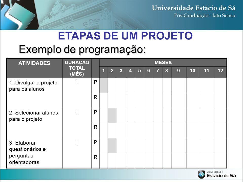 Exemplo de programação: ATIVIDADES DURAÇÃO TOTAL (MÊS) MESES 123456789101112 1. Divulgar o projeto para os alunos 1P R 2. Selecionar alunos para o pro