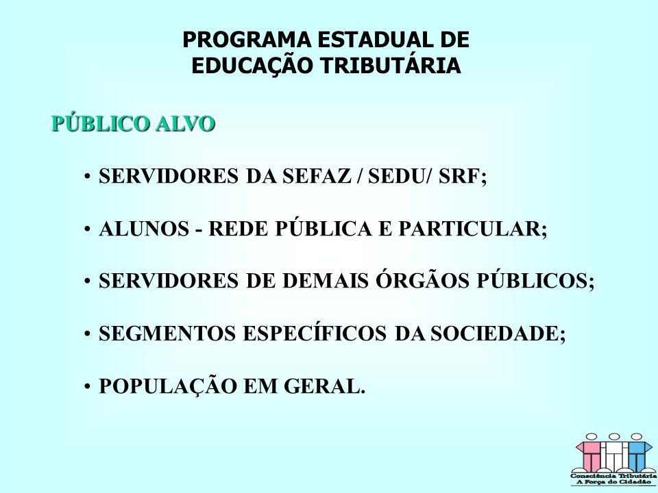 PROGRAMA ESTADUAL DE EDUCAÇÃO TRIBUTÁRIA PÚBLICO ALVO •SERVIDORES DA SEFAZ / SEDU/ SRF; •ALUNOS - REDE PÚBLICA E PARTICULAR; •SERVIDORES DE DEMAIS ÓRGÃOS PÚBLICOS; •SEGMENTOS ESPECÍFICOS DA SOCIEDADE; •POPULAÇÃO EM GERAL.
