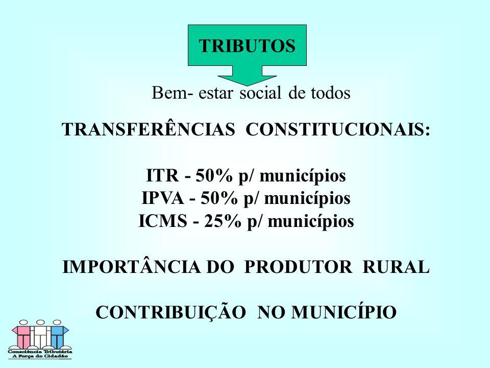 TRIBUTOS Bem- estar social de todos TRANSFERÊNCIAS CONSTITUCIONAIS: ITR - 50% p/ municípios IPVA - 50% p/ municípios ICMS - 25% p/ municípios IMPORTÂNCIA DO PRODUTOR RURAL CONTRIBUIÇÃO NO MUNICÍPIO