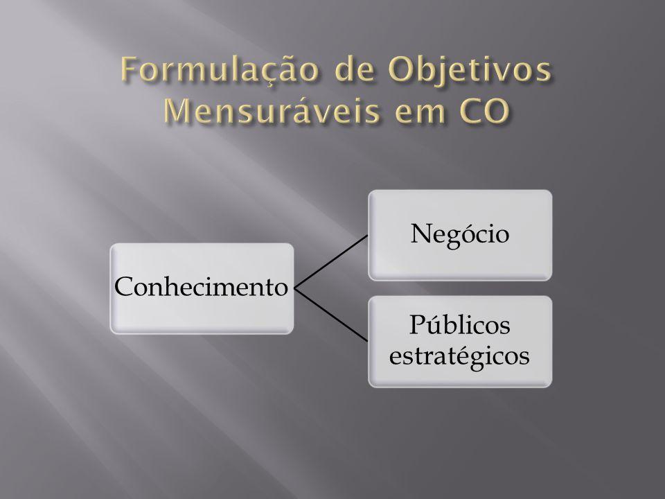 ConhecimentoNegócio Públicos estratégicos