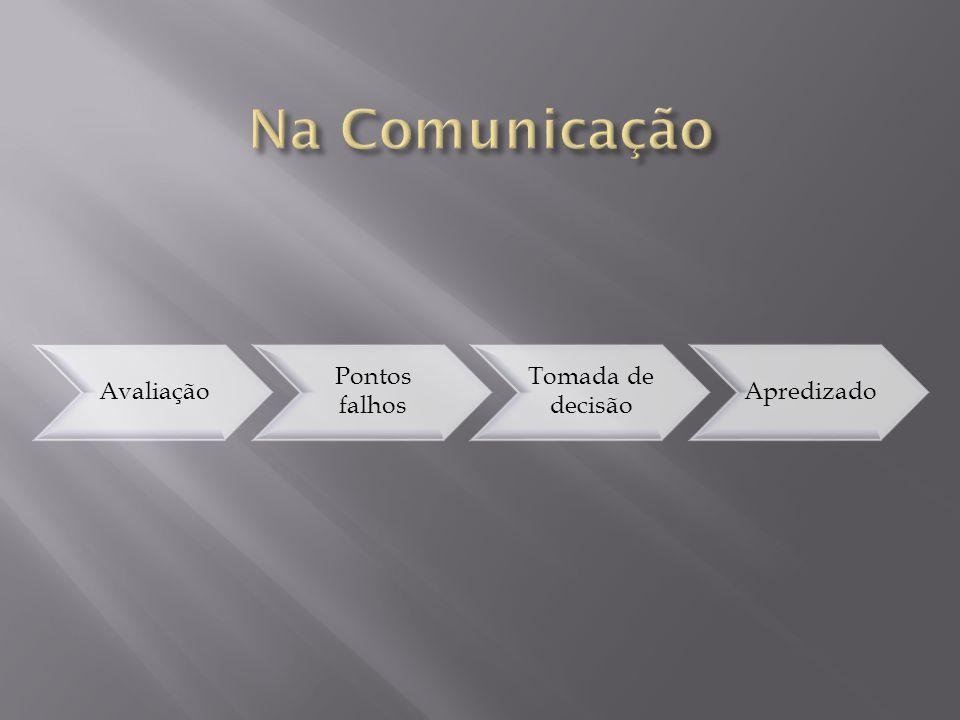 Relações Públicas Avaliação AdministraçãoControle