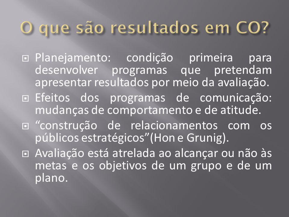  Planejamento: condição primeira para desenvolver programas que pretendam apresentar resultados por meio da avaliação.