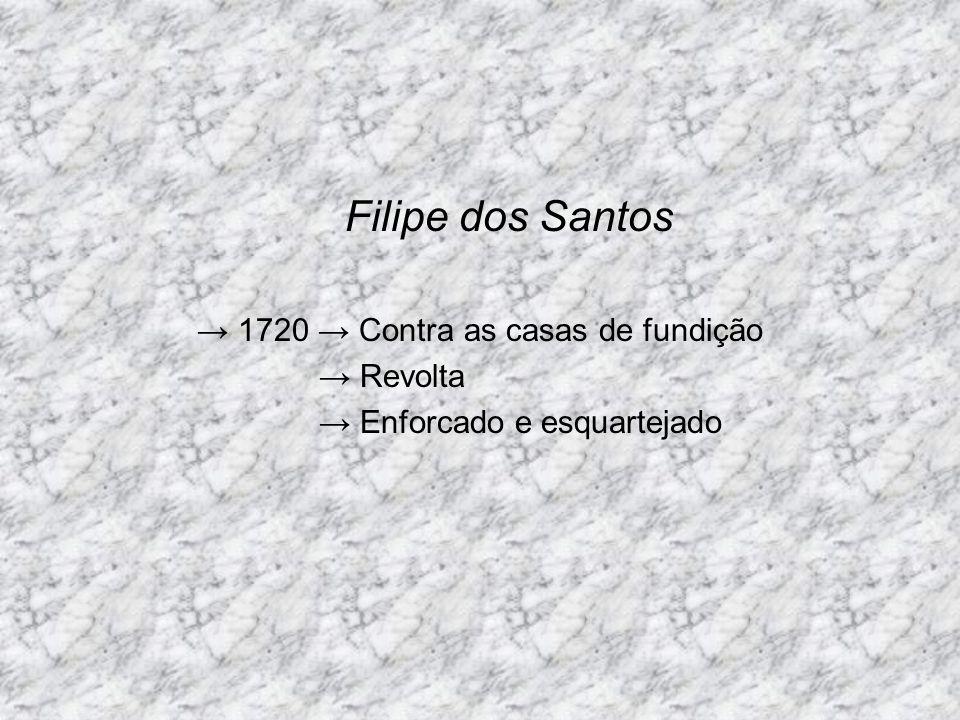 Filipe dos Santos → 1720 → Contra as casas de fundição → Revolta → Enforcado e esquartejado