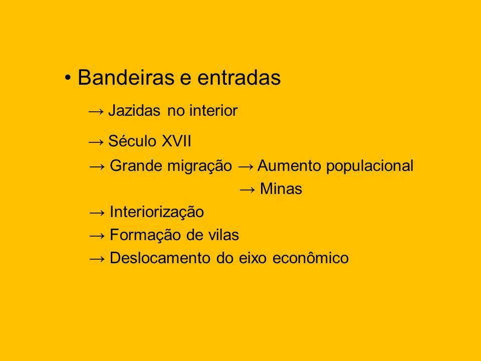 • Bandeiras e entradas → Jazidas no interior → Século XVII → Grande migração → Aumento populacional → Minas → Interiorização → Formação de vilas → Des