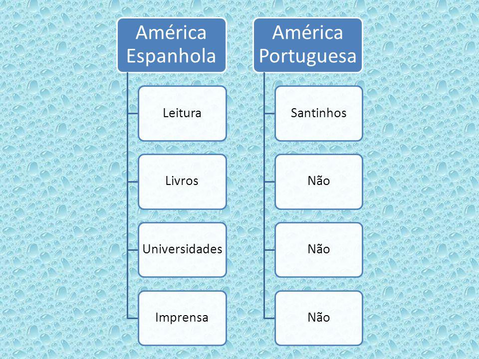 América Espanhola LeituraLivrosUniversidadesImprensa América Portuguesa SantinhosNão