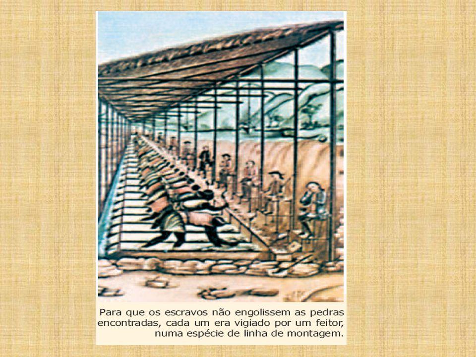 • Controle → Quinto → 1717 → Casas de fundição → Santo do pau oco → 1735-1750 → Per capita → 17g/escravo → 1750 → Quinto → 100@/anual → 1765 → Derrama