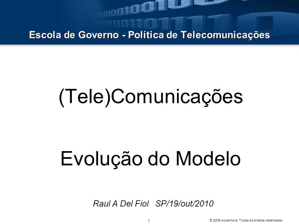 Telecomunicações antes da privatização (monopólios)  Governo : políticas, regulação, execução, fiscalização  Sistema Telebrás : Holding, Operadoras Regionais (Telesp, Telerj, Telepar...