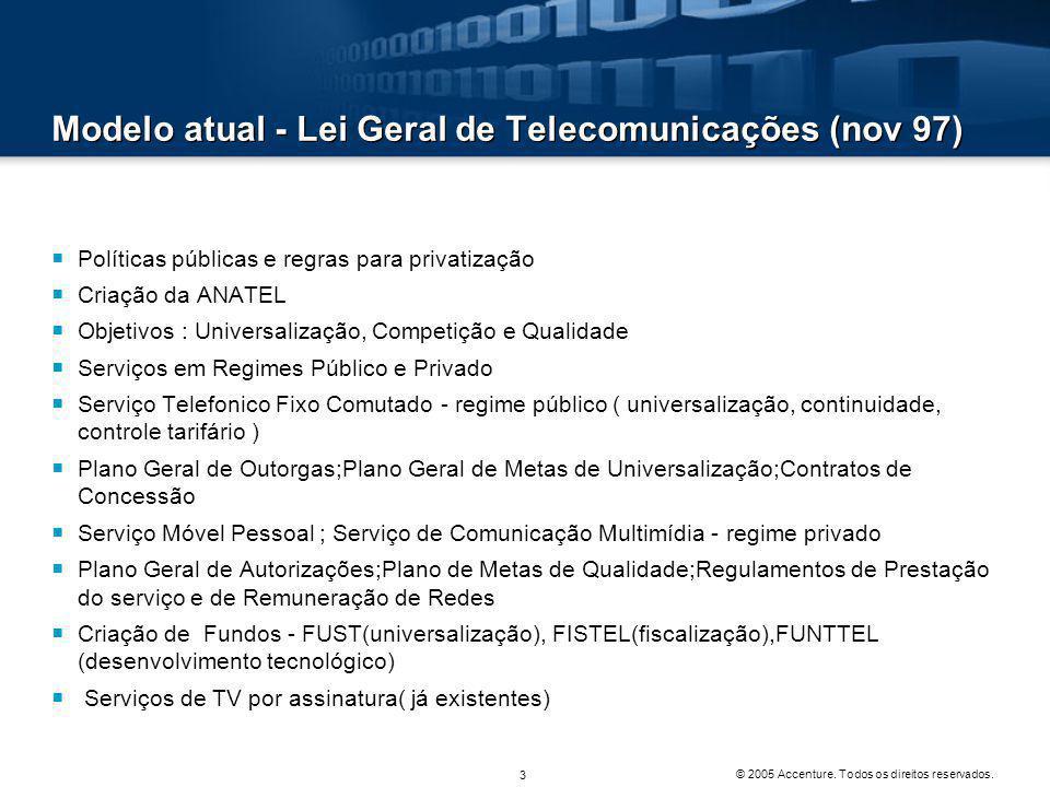 Acessos telefonia fixa ( milhões )  Instalados Em serviço Densidade  1997 18,8 17,0 10,3  2010 59,6 41,5 21,6  Obs.
