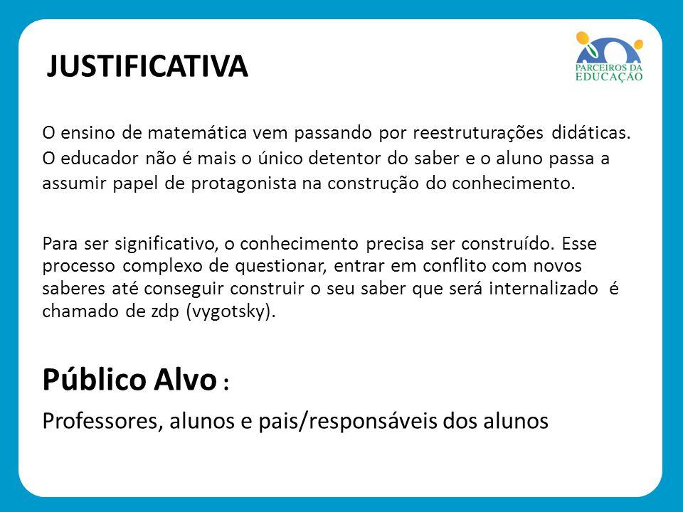 RECURSOS HUMANOS E MATERIAIS • Equipe Gestora comprometida com os princípios do Projeto Político Pedagógico da escola.