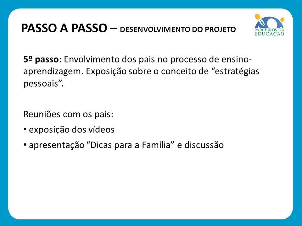 PASSO A PASSO – DESENVOLVIMENTO DO PROJETO 5º passo: Envolvimento dos pais no processo de ensino- aprendizagem.