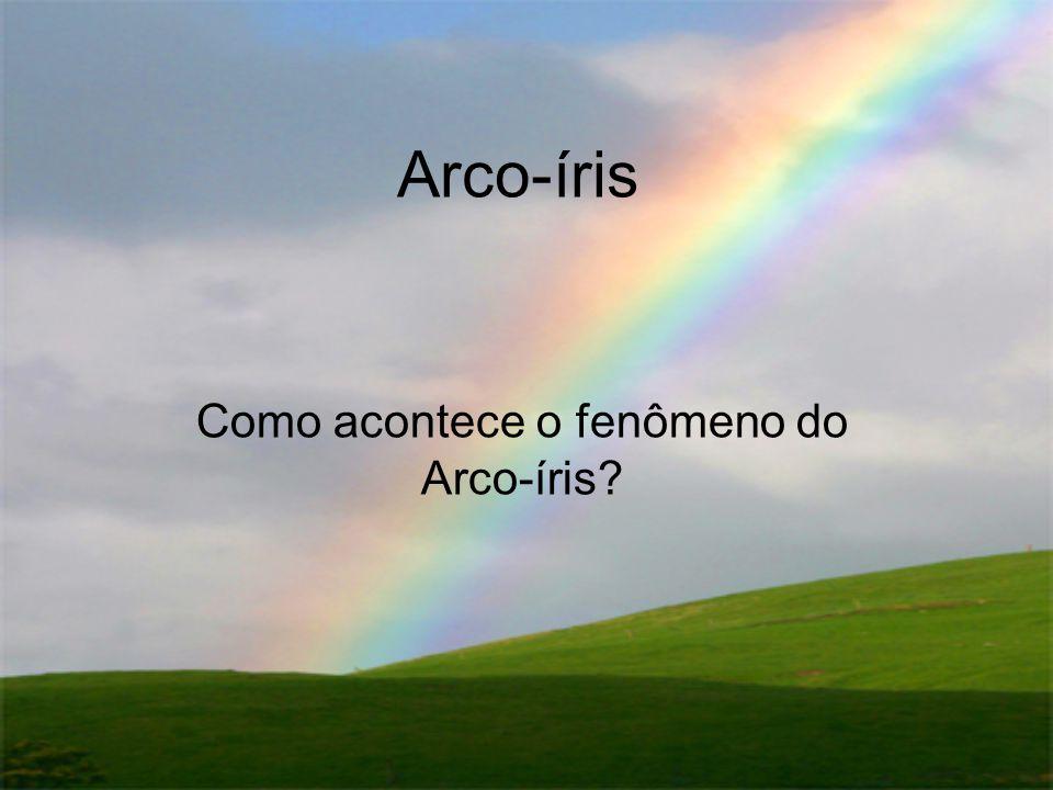 Arco-íris Como acontece o fenômeno do Arco-íris?