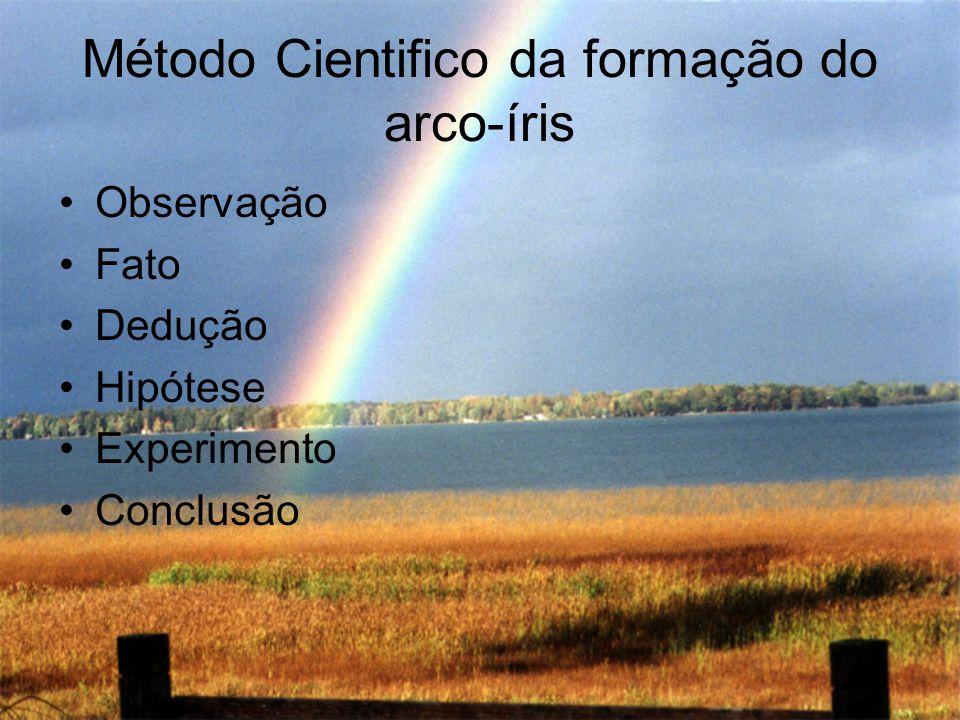 Método Cientifico da formação do arco-íris •Observação •Fato •Dedução •Hipótese •Experimento •Conclusão
