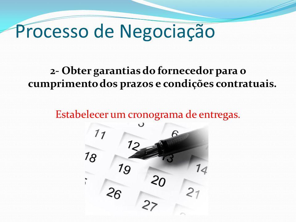 Processo de Negociação 2- Obter garantias do fornecedor para o cumprimento dos prazos e condições contratuais. Estabelecer um cronograma de entregas.