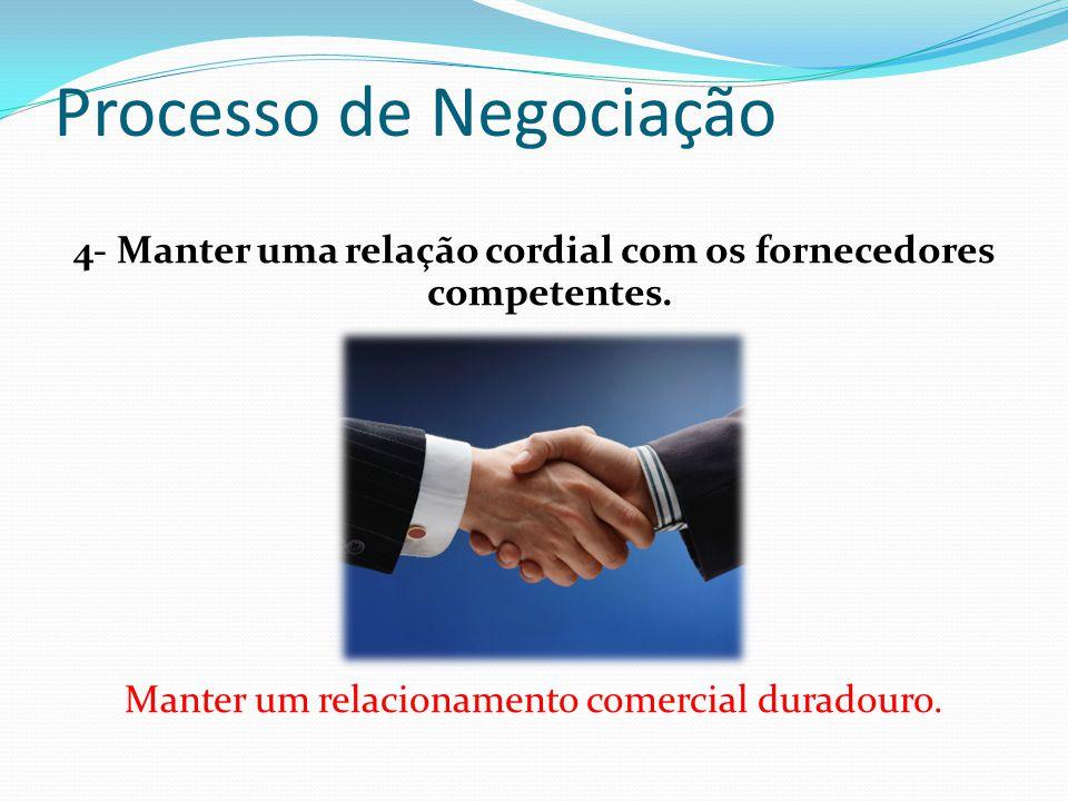 Processo de Negociação 4- Manter uma relação cordial com os fornecedores competentes. Manter um relacionamento comercial duradouro.
