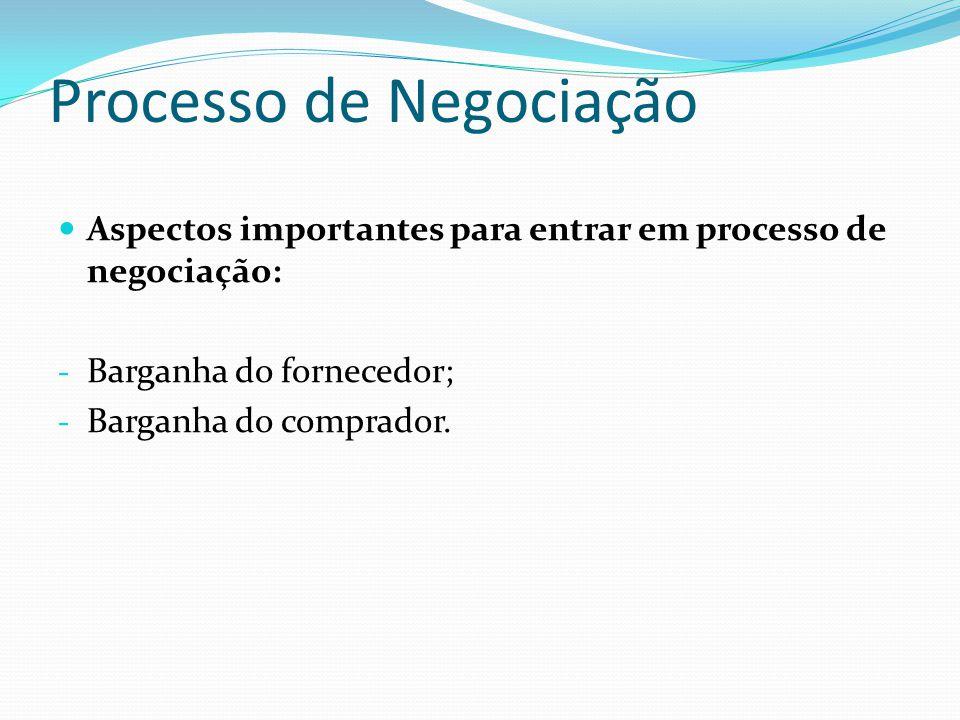 Processo de Negociação  Aspectos importantes para entrar em processo de negociação: - Barganha do fornecedor; - Barganha do comprador.