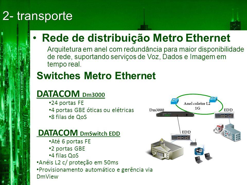 2- transporte •Rede de distribuição Metro Ethernet Arquitetura em anel com redundância para maior disponibilidade de rede, suportando serviços de Voz, Dados e Imagem em tempo real.