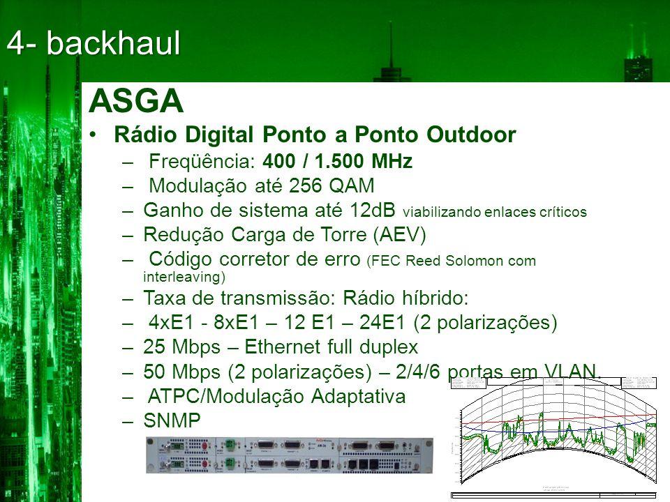 ASGA •Rádio Digital Ponto a Ponto Outdoor – Freqüência: 400 / 1.500 MHz – Modulação até 256 QAM –Ganho de sistema até 12dB viabilizando enlaces críticos –Redução Carga de Torre (AEV) – Código corretor de erro (FEC Reed Solomon com interleaving) –Taxa de transmissão: Rádio híbrido: – 4xE1 - 8xE1 – 12 E1 – 24E1 (2 polarizações) –25 Mbps – Ethernet full duplex –50 Mbps (2 polarizações) – 2/4/6 portas em VLAN.